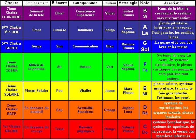 Les médicaments les plus sûrs contre les helminthes