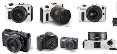 Gambar Kamera Mirrorless CANON EOS M