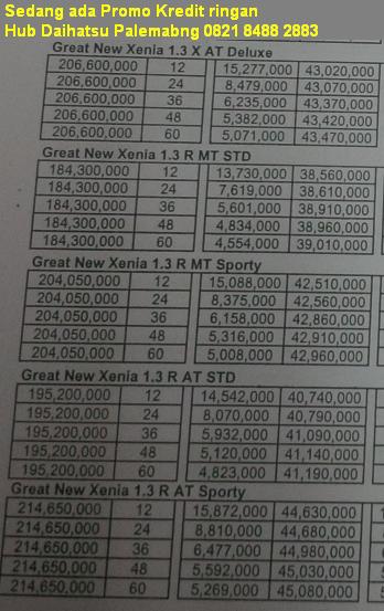 kredit daihatsu xenia palembang 2016 paket