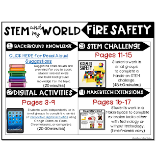 STEM and My World