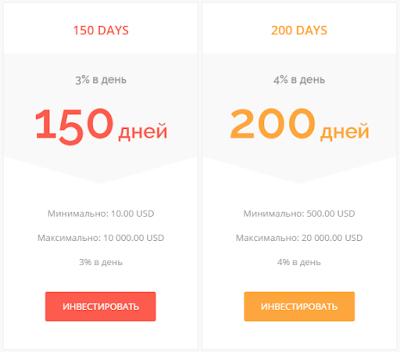 Изменение маркетинга в storti-investments.com