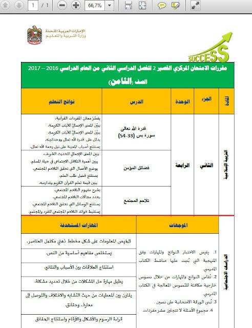 مقررات الامتحان المركزي القصير 2 للفصل الدراسي الثاني للصف الثامن 2016-2017
