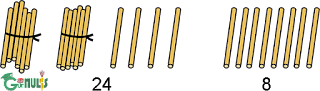 Teori Belajar Van Engen dalam Matematika SD - www.gurnulis.id