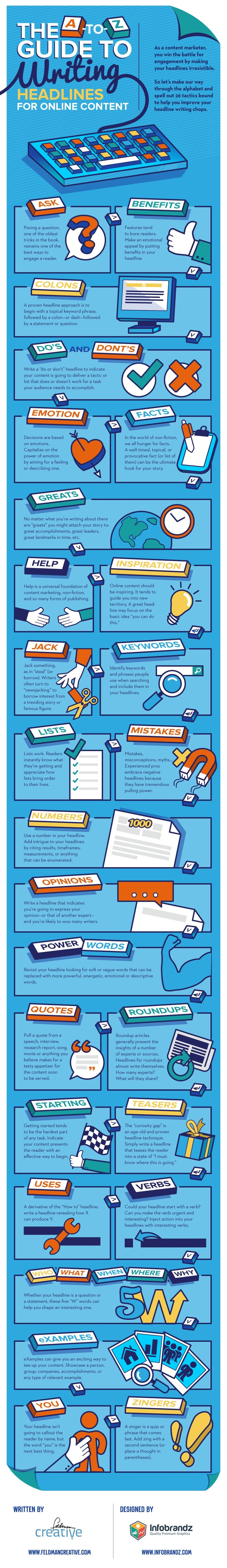 The Easy A-to-Z Guide to Writing Great Headlines #infographic
