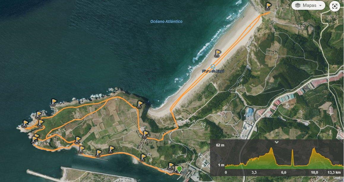 Mapa de la Senda Costera: El Arañón - Faro de Avilés - Xago