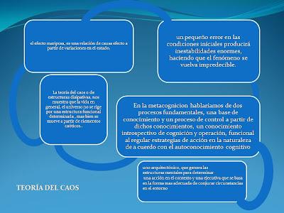 Ciencia, racionalidad y sentido, Francisco Acuyo