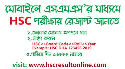 HSC result 2019 SMS format