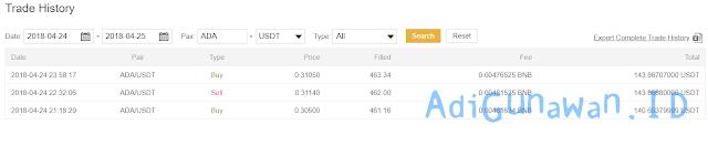trik profit auto trading bitcoin