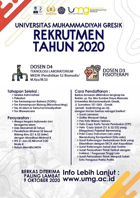 Rekrutmen Universitas Muhammadiyah Gresik