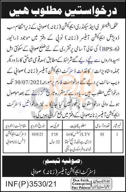 elementary-and-secondary-healthcare-department-kpk-jobs-2021