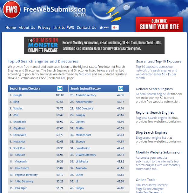 Cara Mendaftarkan Situs Anda ke 100 Mesin Pencari Secara Gratis