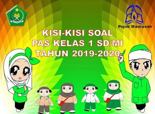 kisi-kisi soal pas k13 tahun 2019-2020