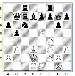 Posición de la partida de ajedrez 869: Yochite - Sudnikova (Grodno, 1989)