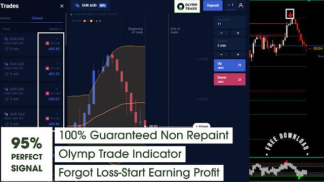 Guaranteed-Non-Repaint-Indicator-Olymp-Trade-Trading