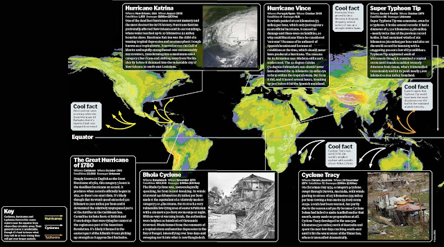 Cyclones, Typhoons And Hurricanes