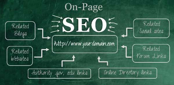 On Page SEO Top Ten Tips to Fully Optimize Post and Page