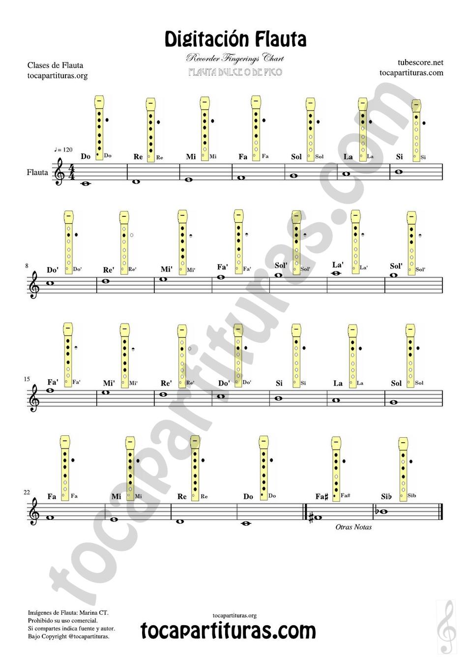 Diegosax Digitacion Facil Notas En Flauta Dulce Partitura Posiciones De Dedos Con Notas Y Diagramas Para Clases De Musica