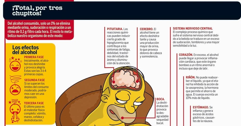 efectos secundarios de los anabolicos