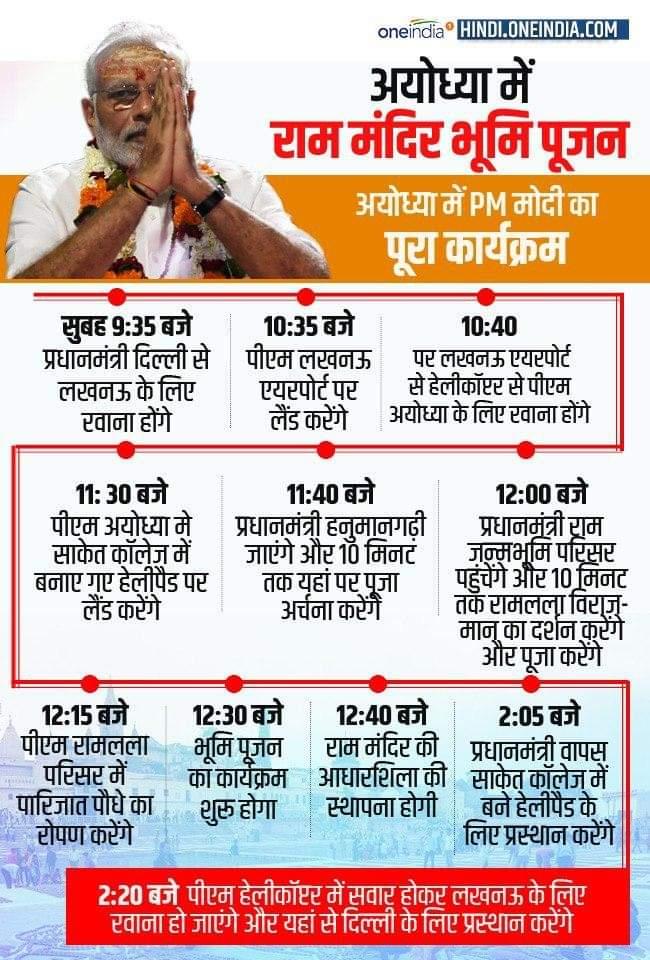 अयोध्या में राम मंदिर भूमि पूजन, PM मोदी का पूरा कार्यक्रम-देखें पूरी डिटेल