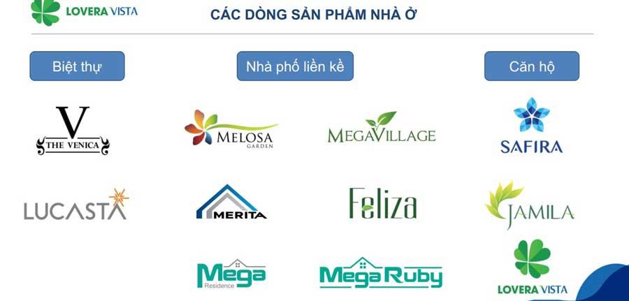 Các dự án được triển khai bởi Khang Điền