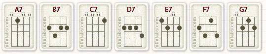 chord 7 ukulele
