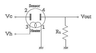 Rangkaian dasar sensor Gas AF63