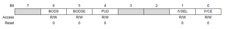 Структура регистра MCUCR (ATmega328P)