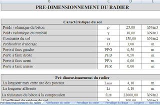 calcul d'un radier, calcul ferraillage radier, note de calcul radier, calcul de radier general,méthode de calcul d'un radier, calcul radier béton armé, calcul radier xls, calcul radier excel.