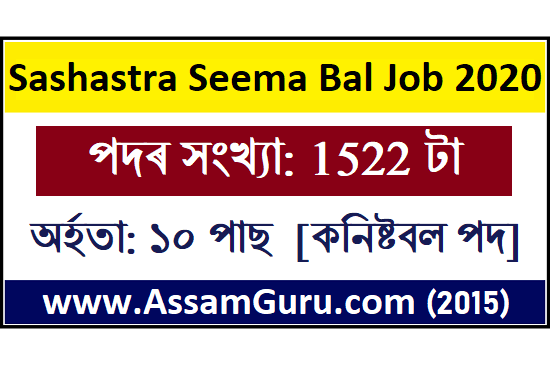 Sashastra Seema Bal (SSB) Recruitment 2020