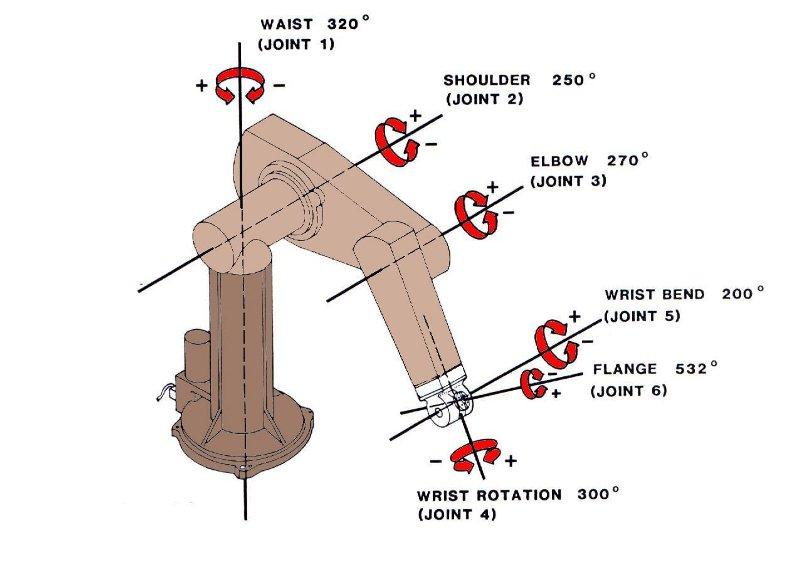 Design Of Mechanical Joints Pdf