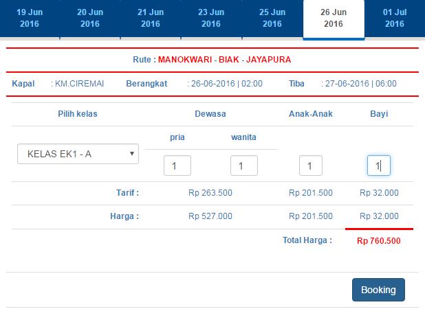 Jadwal Kapal Makowari ke Jayapura