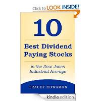 dow jones top dividend stocks