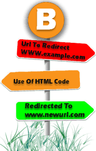 blogger url thawnkawi dan redirect url to another