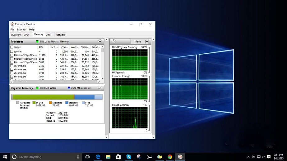 Cara Mengatasi Ram Tinggi Dan Cpu Usage Windows 10 Scz011