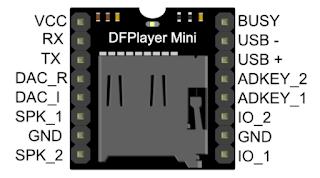 Cara Putar MP3 menggunakan Arduino dan DFPlayer Mini