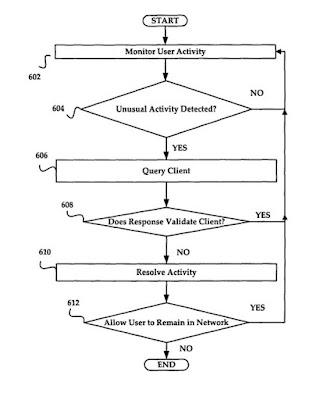 Sony patentó un sistema antitrampas para su futura PS5.