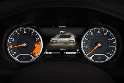 Jeep Renegade Trailhawk gauges