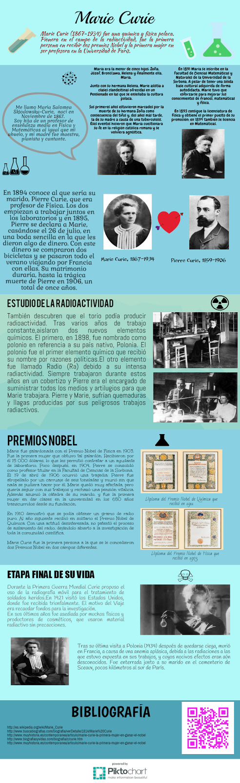 Marie Curie, infografia, infographic, madamme Curie,