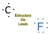 representación de la estructura de lewis