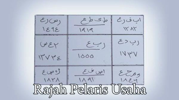Bagaimana Nabi Muhammad Memandang Pemakaian Jimat?