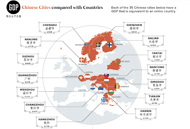 http://www.visualcapitalist.com/31-chinese-cities-economies-big-countries/