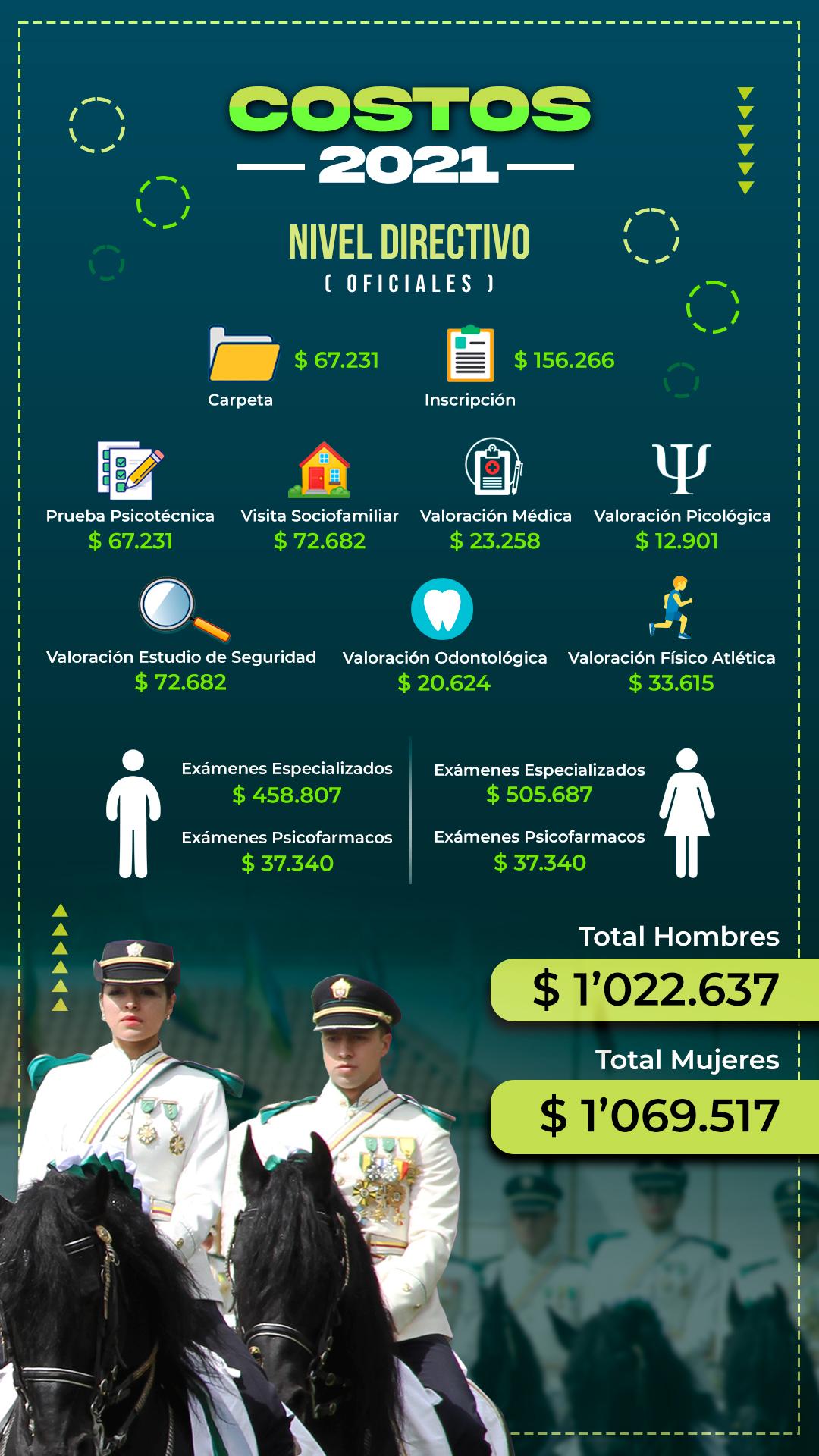 https://www.notasrosas.com/Policía Nacional lanza Convocatoria para Patrulleros y prestación del Servicio Militar