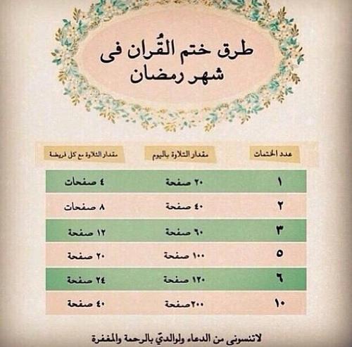 صور طرق ختم القران فى شهر رمضان