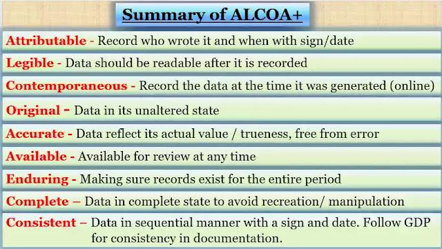 Definition of ALCOA+, Summary of ALCOA+, Data integrity