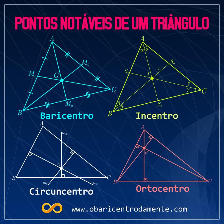 pontos-notaveis-de-um-triangulo-baricentro-incentro-ortocentro-circuncentro