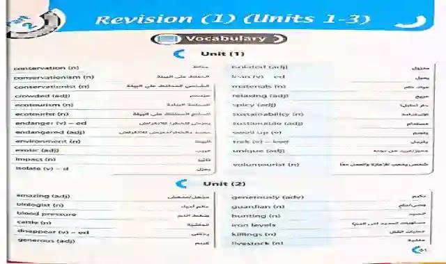 جميع كلمات منهج اللغة الانجليزية للصف الاول الثانوى الترم الاول 2021 من كتاب جيم 2021
