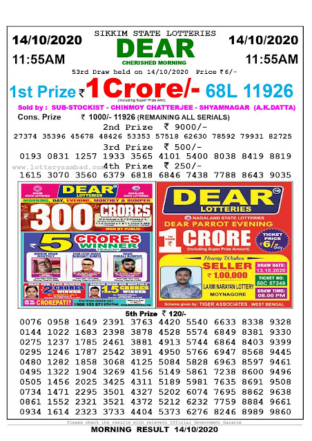 Lottery Sambad 14-10-2020 Today Results 11:55 am, Sikkim State Lottery Sambad Today Result 11.55 am, Sambad Lottery, Lottery Sambad Live Result Today