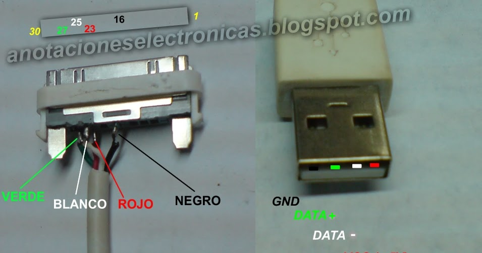 Pinout cable USB para iPod, iPhone y iPad | Anotaciones