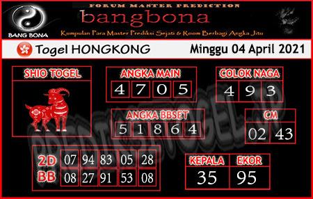Prediksi Bangbona HK Minggu 04 April 2021