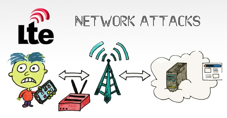 Attacks Against LTE Network Protocol